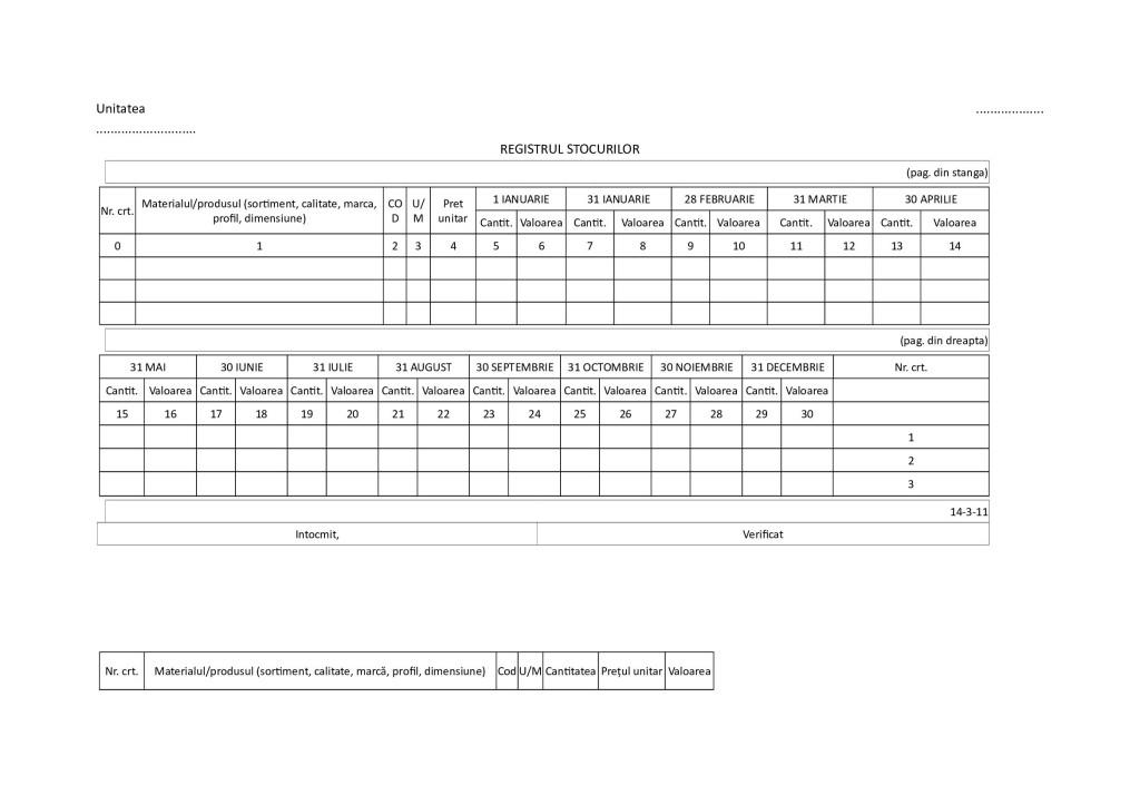 formulare contabile tipizate registrul, registrul stocurilor, registrul stocurilor 14-3-11, tipizate registrul stocurilor